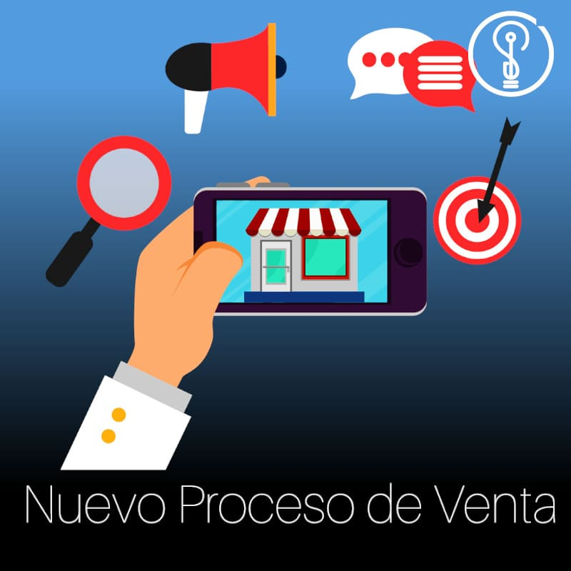 Proceso Capacitación en Marketing Digital