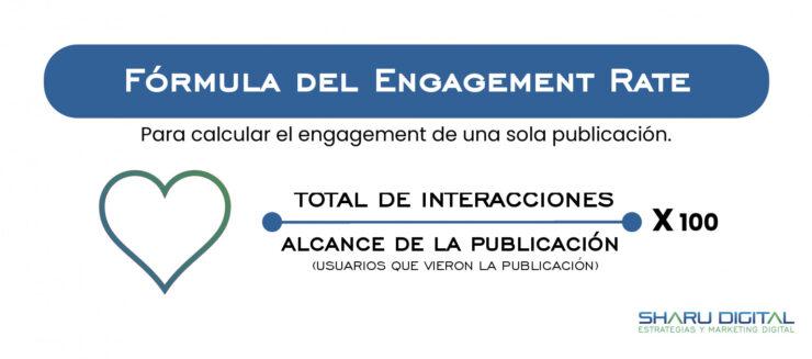 como medir el engagement en redes sociales
